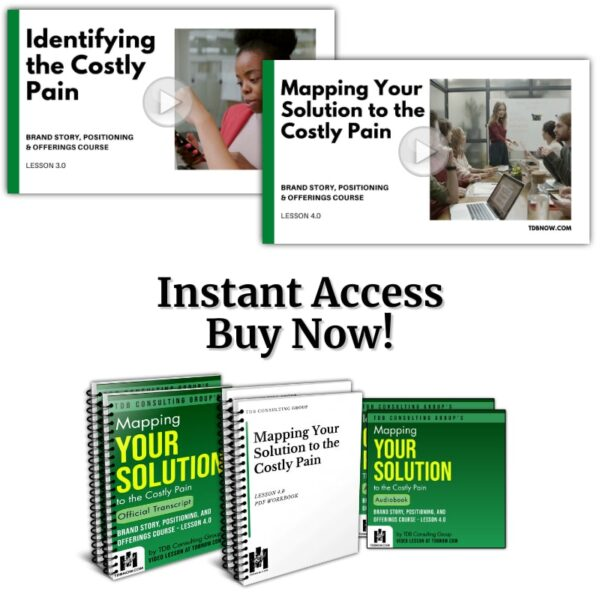 Costly Pain Point Solution Value Bundle Best Value